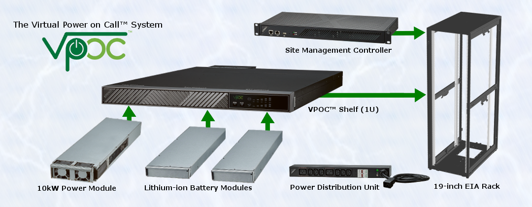 The Complete VPOC™ 10kW Backup Power Solution by Lite-On Cloud Infrastructure Power Solutions